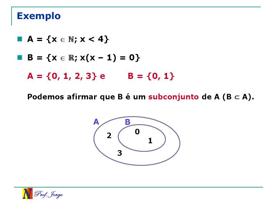 Exemplo A = {x  ℕ; x < 4} B = {x  ℝ; x(x – 1) = 0}