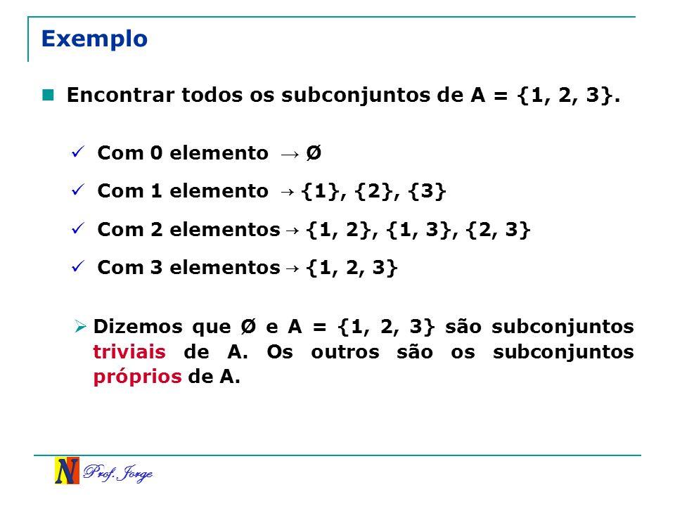Exemplo Encontrar todos os subconjuntos de A = {1, 2, 3}.