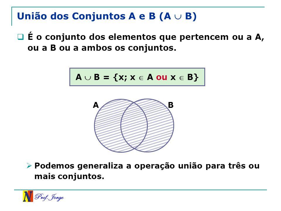 União dos Conjuntos A e B (A  B)