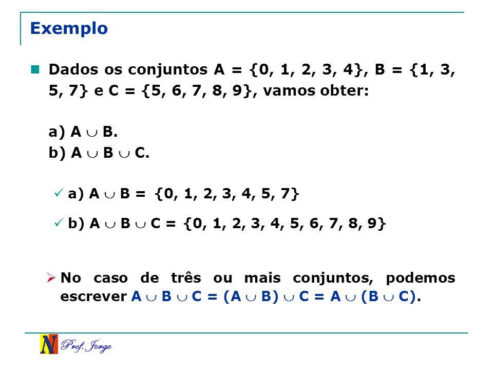 Exemplo Dados os conjuntos A = {0, 1, 2, 3, 4}, B = {1, 3, 5, 7} e C = {5, 6, 7, 8, 9}, vamos obter: