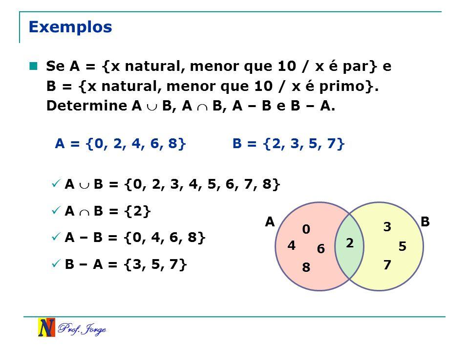 Exemplos Se A = {x natural, menor que 10 / x é par} e