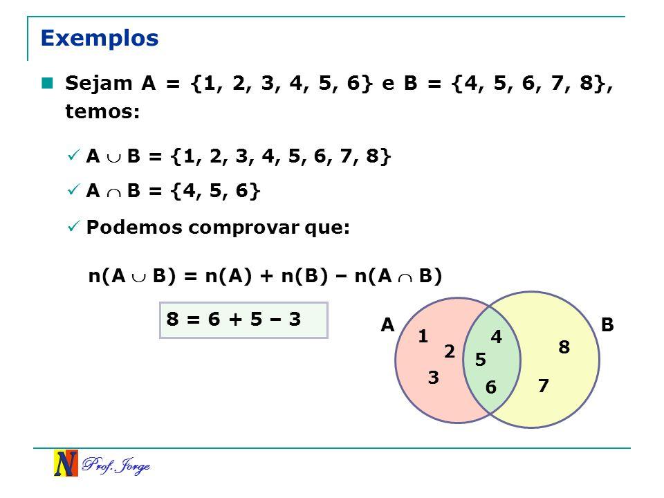 Exemplos Sejam A = {1, 2, 3, 4, 5, 6} e B = {4, 5, 6, 7, 8}, temos: