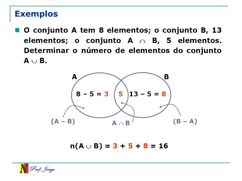 ExemplosO conjunto A tem 8 elementos; o conjunto B, 13 elementos; o conjunto A  B, 5 elementos. Determinar o número de elementos do conjunto A  B.