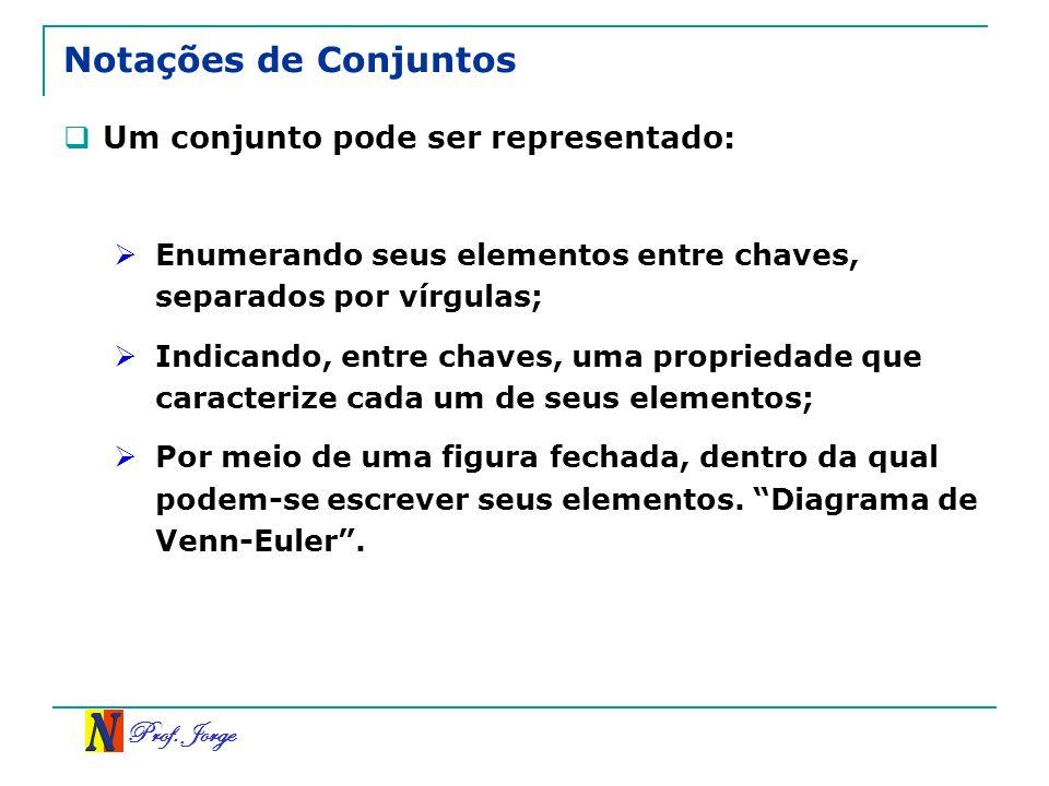 Notações de Conjuntos Um conjunto pode ser representado:
