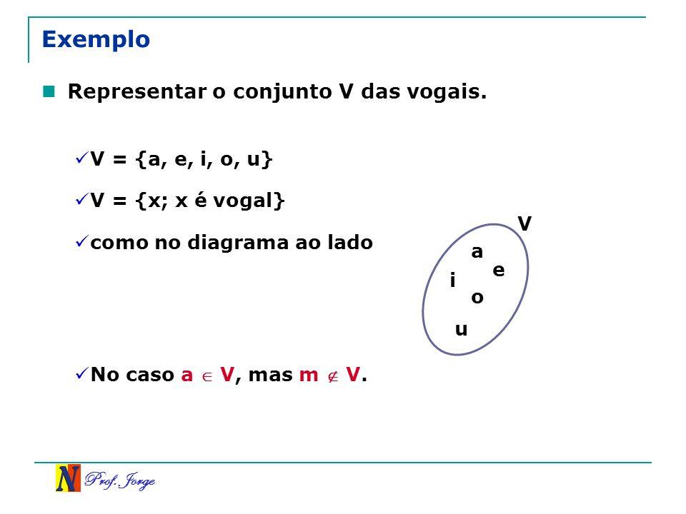 Exemplo Representar o conjunto V das vogais. V = {a, e, i, o, u}