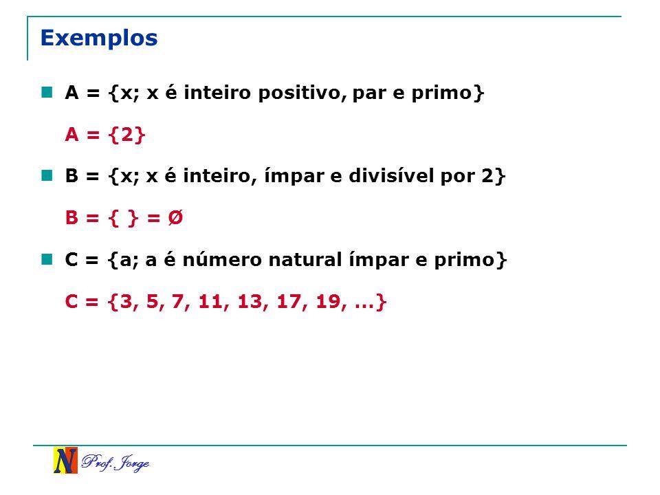 Exemplos A = {x; x é inteiro positivo, par e primo} A = {2}