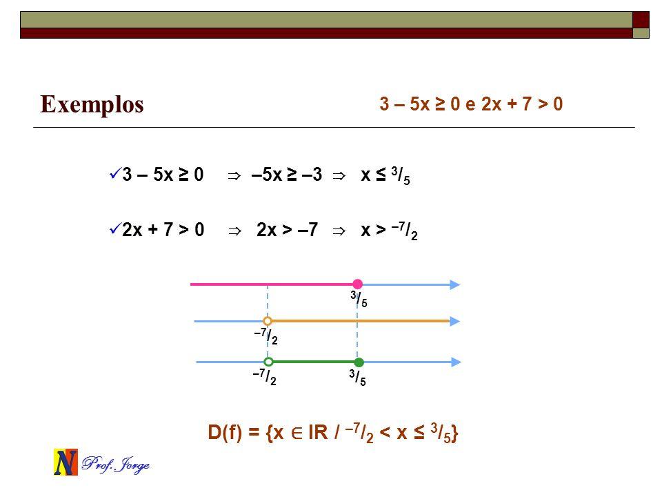 Exemplos D(f) = {x ∈ IR / –7/2 < x ≤ 3/5}