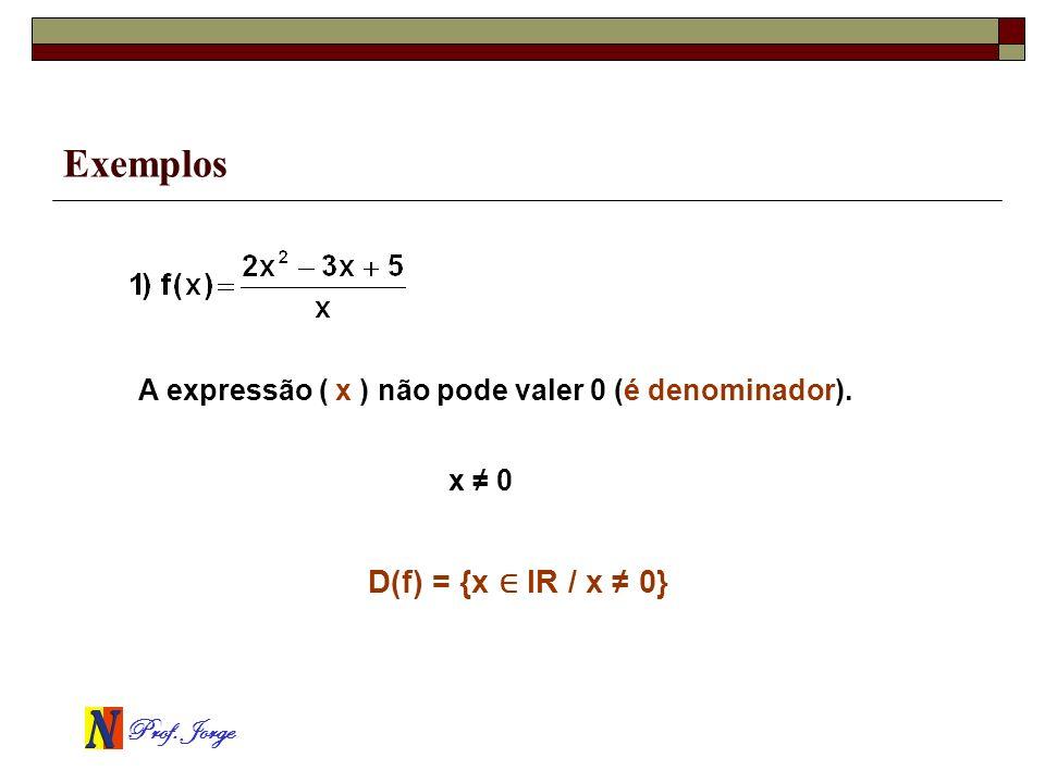 Exemplos D(f) = {x ∈ IR / x ≠ 0}
