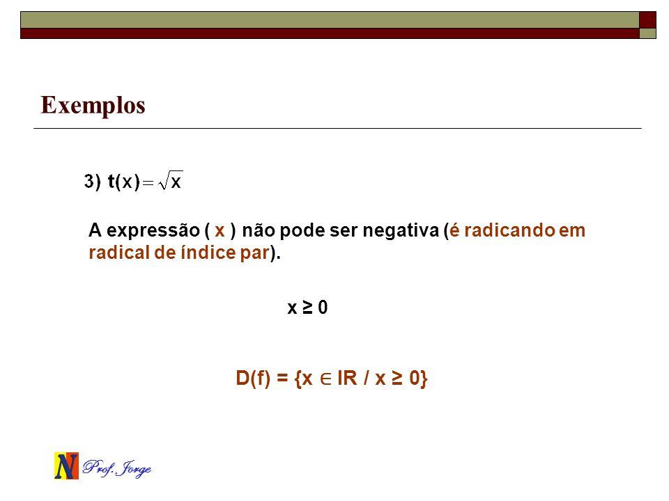 Exemplos D(f) = {x ∈ IR / x ≥ 0}