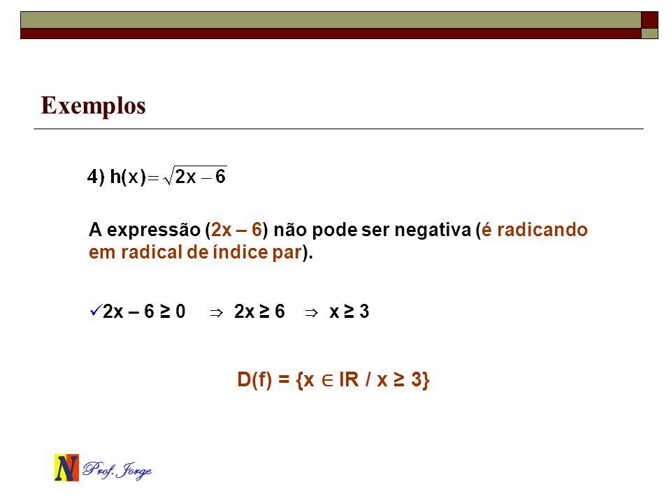 Exemplos D(f) = {x ∈ IR / x ≥ 3}