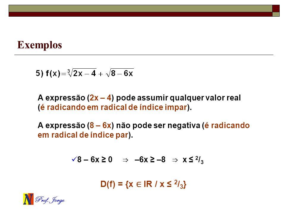 Exemplos D(f) = {x ∈ IR / x ≤ 2/3}