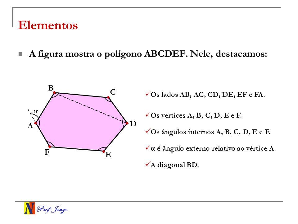Elementos A figura mostra o polígono ABCDEF. Nele, destacamos: B C D A