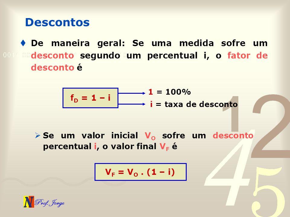 Descontos De maneira geral: Se uma medida sofre um desconto segundo um percentual i, o fator de desconto é.