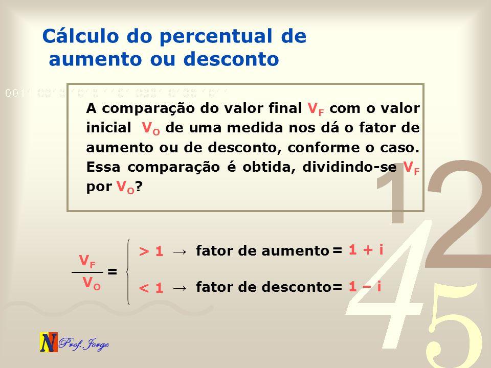 Cálculo do percentual de aumento ou desconto