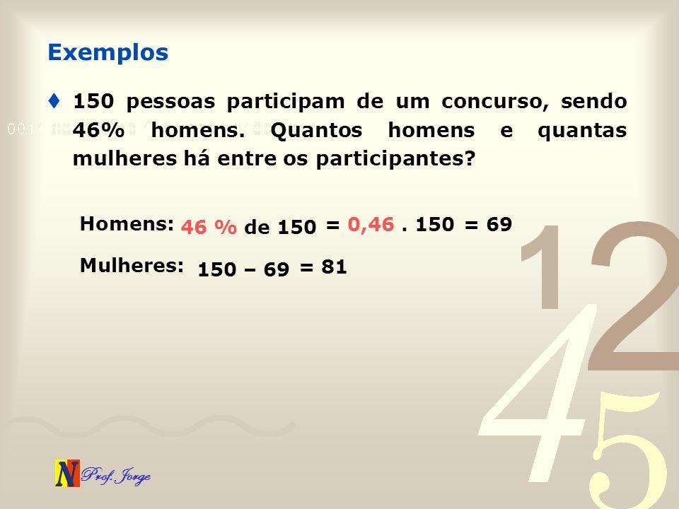 Exemplos 150 pessoas participam de um concurso, sendo 46% homens. Quantos homens e quantas mulheres há entre os participantes