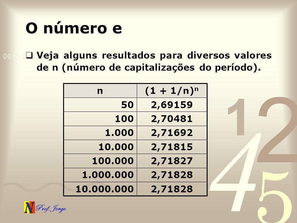 O número e Veja alguns resultados para diversos valores de n (número de capitalizações do período).