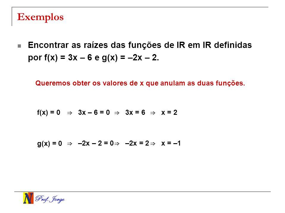Exemplos Encontrar as raízes das funções de IR em IR definidas por f(x) = 3x – 6 e g(x) = –2x – 2.