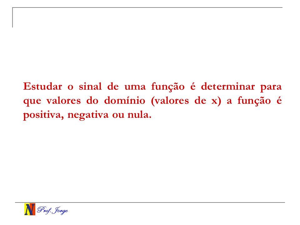 Estudar o sinal de uma função é determinar para que valores do domínio (valores de x) a função é positiva, negativa ou nula.