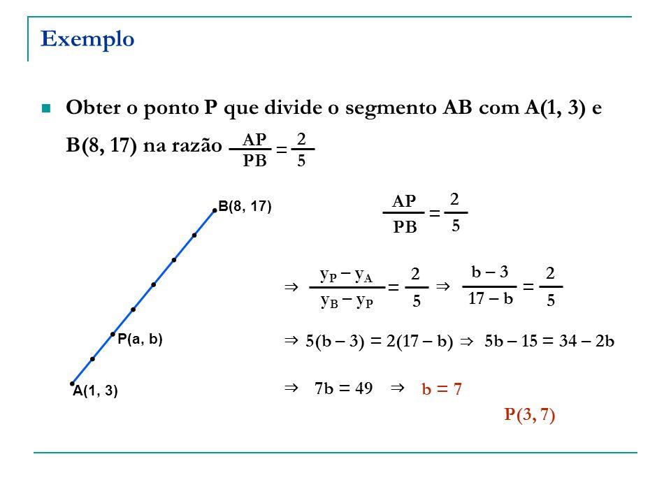 Exemplo Obter o ponto P que divide o segmento AB com A(1, 3) e B(8, 17) na razão. AP. PB. 2. 5.
