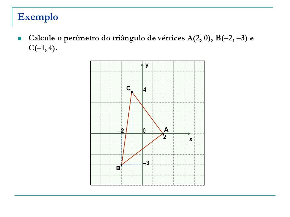 ExemploCalcule o perímetro do triângulo de vértices A(2, 0), B(–2, –3) e C(–1, 4). y. C. 4. A. –2. 2.