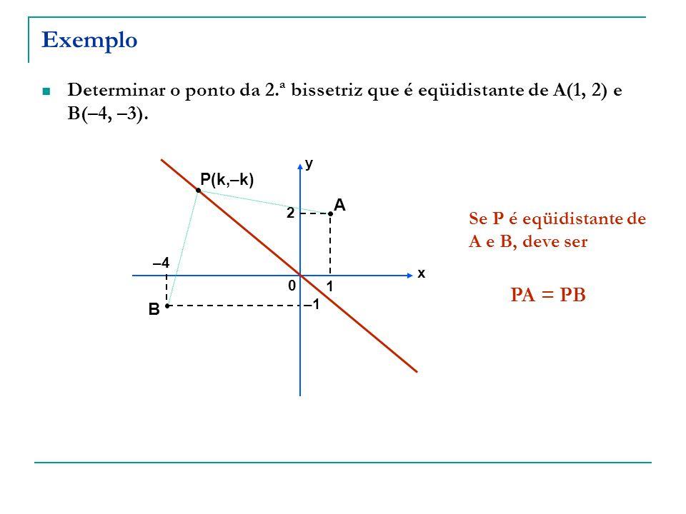 ExemploDeterminar o ponto da 2.ª bissetriz que é eqüidistante de A(1, 2) e B(–4, –3). y. P(k,–k) A.
