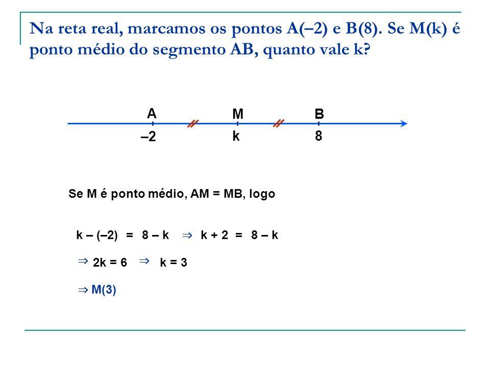 Na reta real, marcamos os pontos A(–2) e B(8)