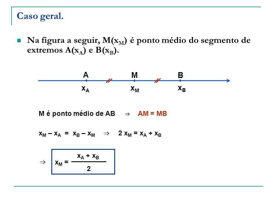 Caso geral.Na figura a seguir, M(xM) é ponto médio do segmento de extremos A(xA) e B(xB). A. M. B. xA.