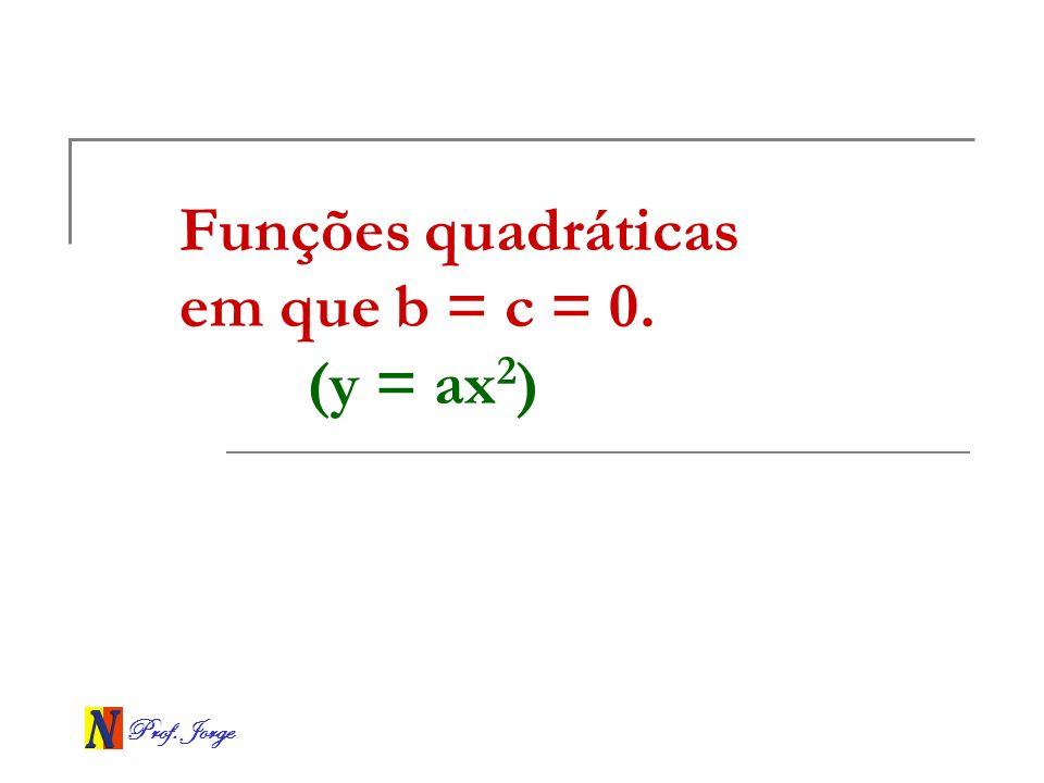 Funções quadráticas em que b = c = 0. (y = ax2)