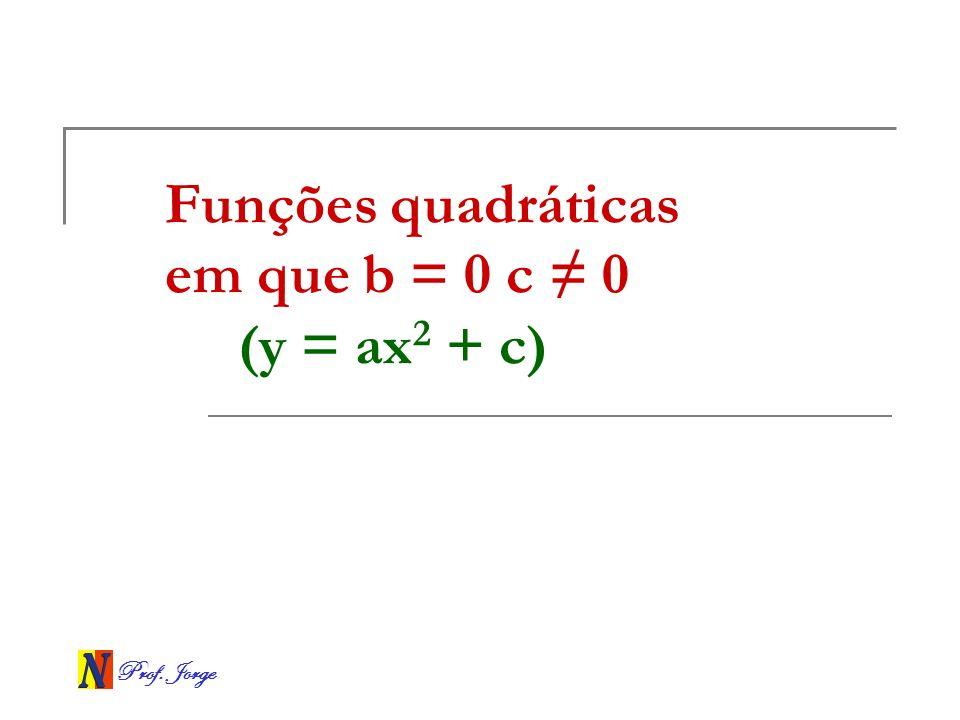 Funções quadráticas em que b = 0 c ≠ 0 (y = ax2 + c)