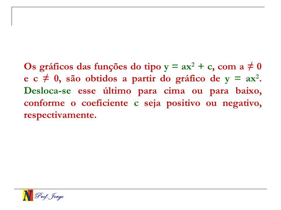 Os gráficos das funções do tipo y = ax2 + c, com a ≠ 0 e c ≠ 0, são obtidos a partir do gráfico de y = ax2.