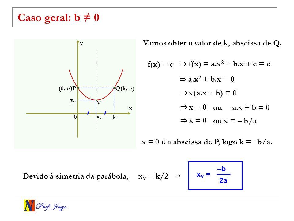 Caso geral: b ≠ 0 Vamos obter o valor de k, abscissa de Q. f(x) = c