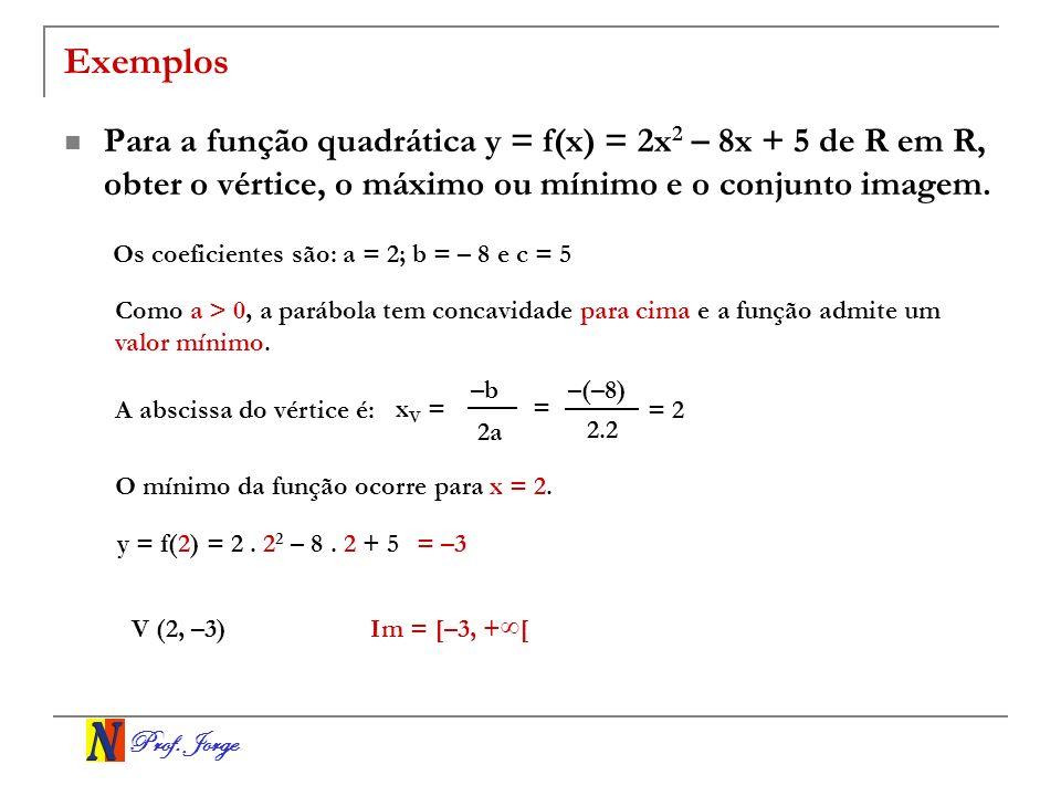 Exemplos Para a função quadrática y = f(x) = 2x2 – 8x + 5 de R em R, obter o vértice, o máximo ou mínimo e o conjunto imagem.