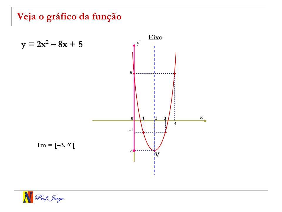 Veja o gráfico da função