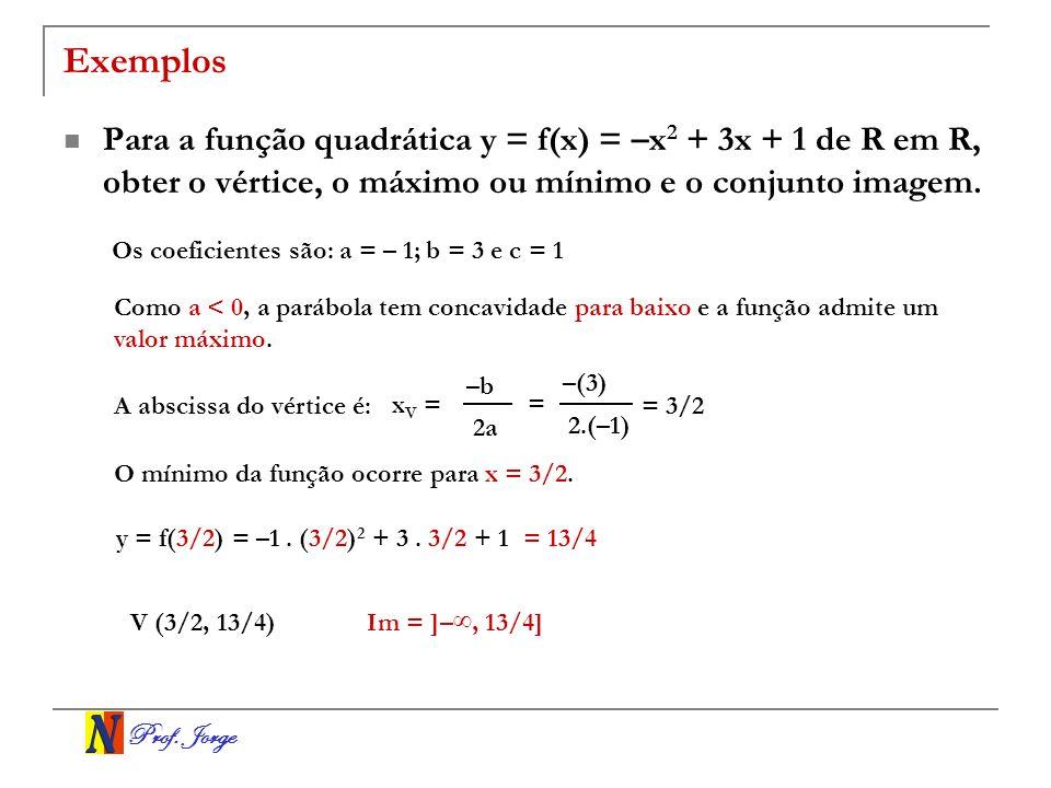 Exemplos Para a função quadrática y = f(x) = –x2 + 3x + 1 de R em R, obter o vértice, o máximo ou mínimo e o conjunto imagem.
