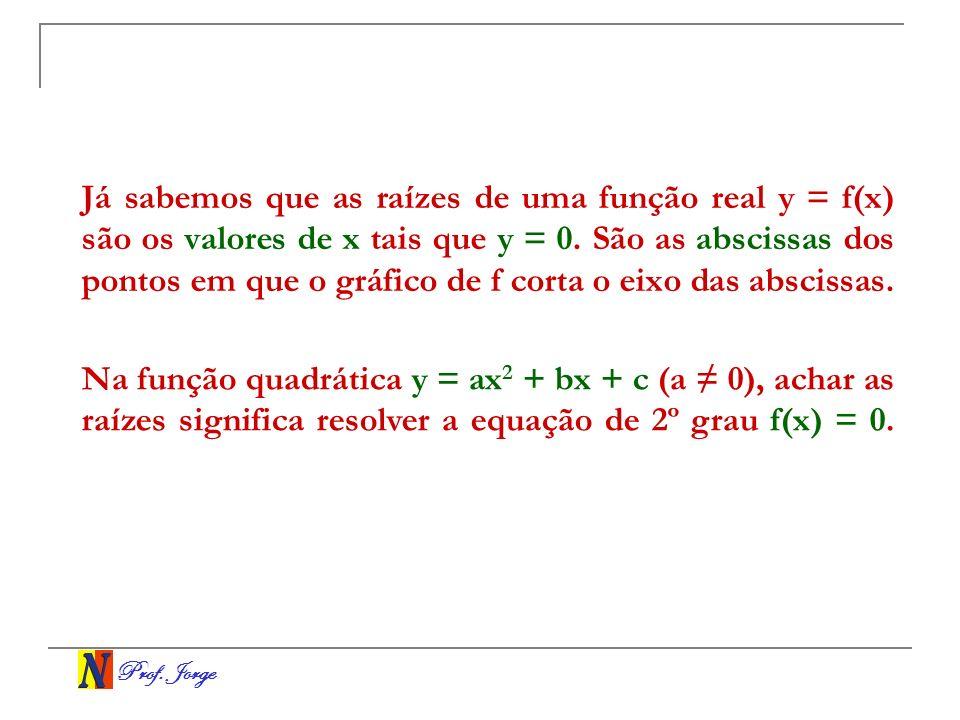 Já sabemos que as raízes de uma função real y = f(x) são os valores de x tais que y = 0. São as abscissas dos pontos em que o gráfico de f corta o eixo das abscissas.