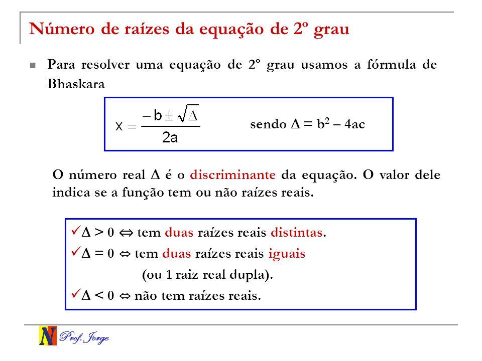 Número de raízes da equação de 2º grau