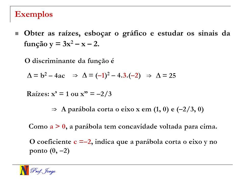 Exemplos Obter as raízes, esboçar o gráfico e estudar os sinais da função y = 3x2 – x – 2. O discriminante da função é.