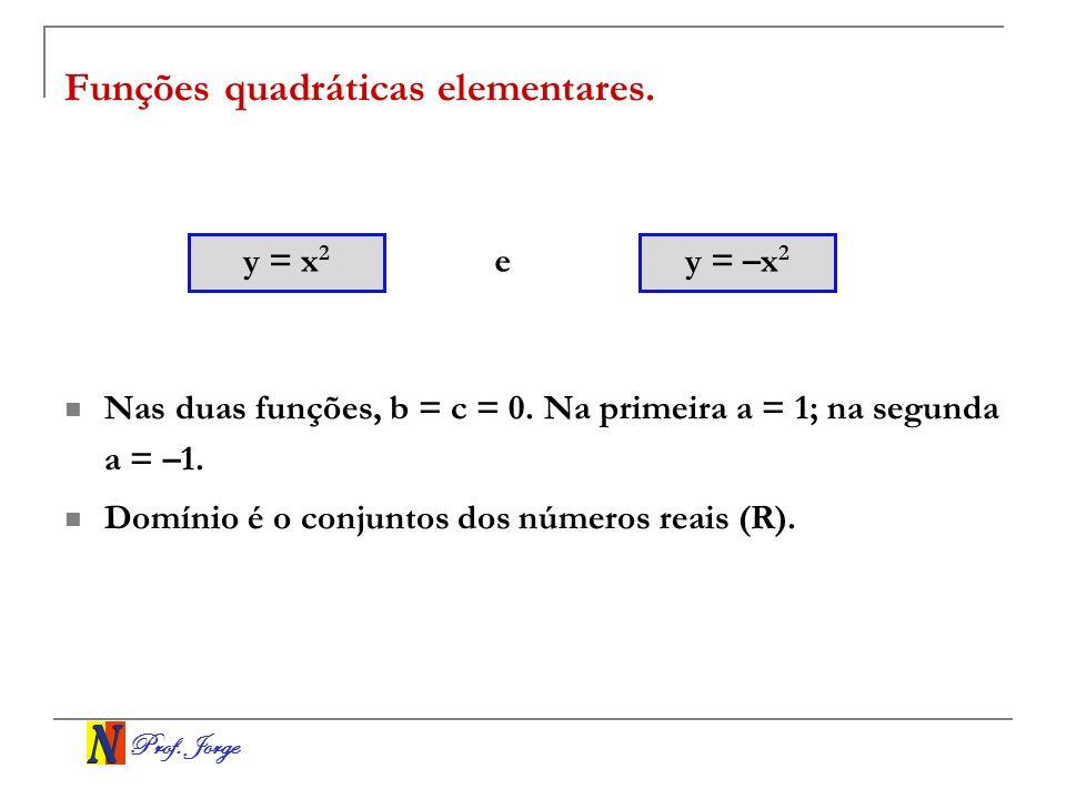 Funções quadráticas elementares.