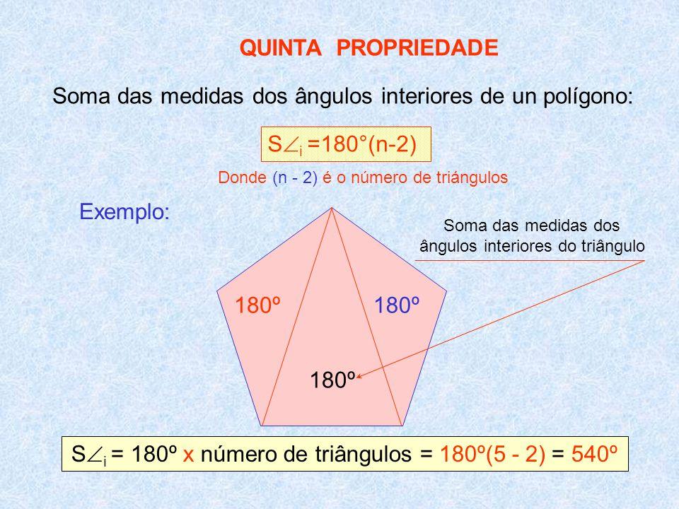 Soma das medidas dos ângulos interiores de un polígono: