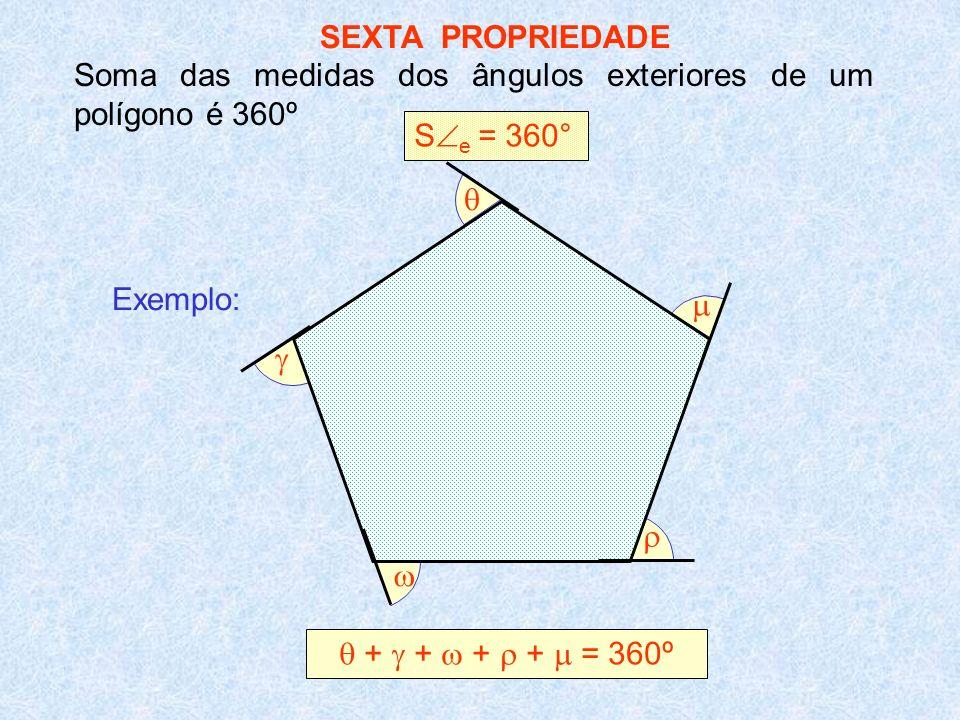 SEXTA PROPRIEDADESoma das medidas dos ângulos exteriores de um polígono é 360º. Se = 360°    