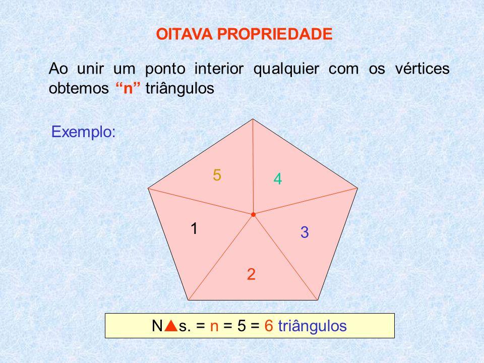 OITAVA PROPRIEDADE Ao unir um ponto interior qualquier com os vértices obtemos n triângulos. Exemplo: