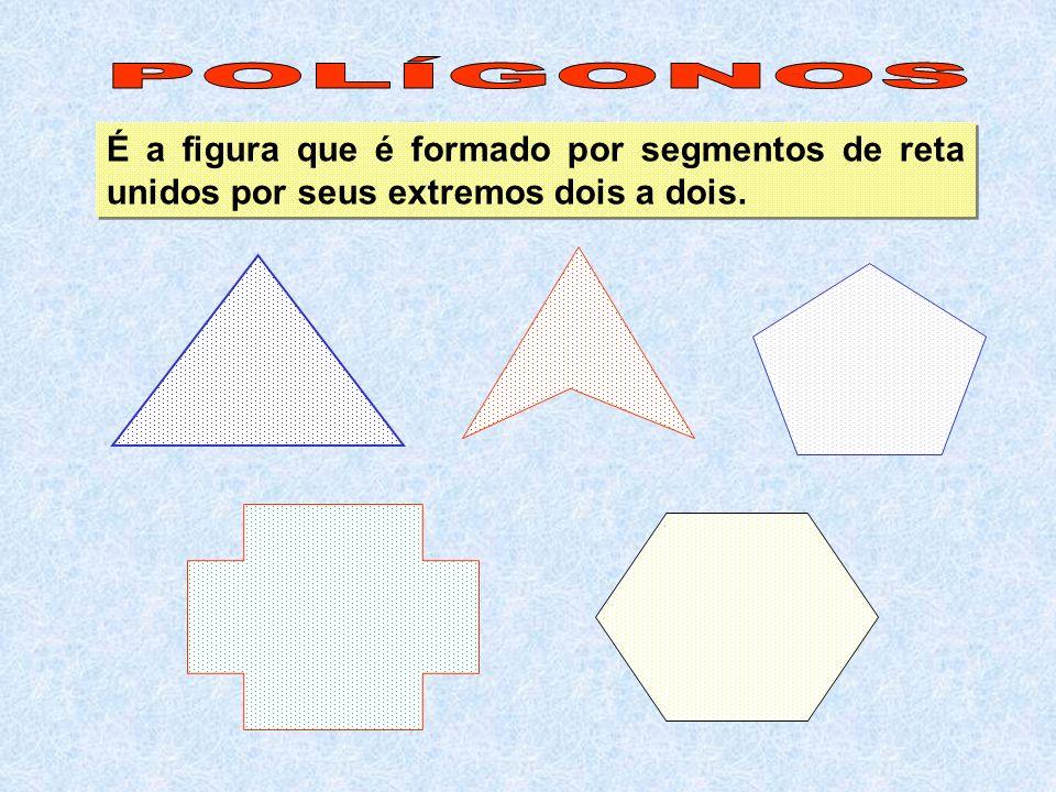 POLÍGONOS É a figura que é formado por segmentos de reta unidos por seus extremos dois a dois.