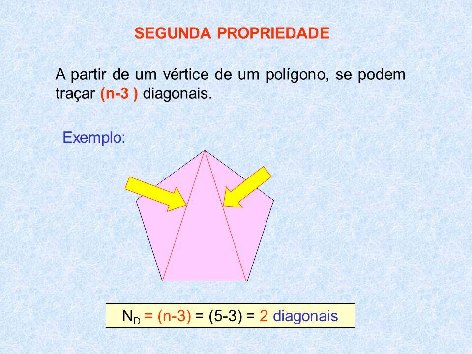 ND = (n-3) = (5-3) = 2 diagonais