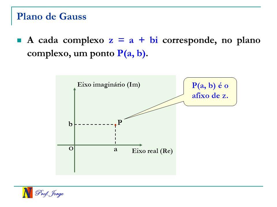 Plano de Gauss A cada complexo z = a + bi corresponde, no plano complexo, um ponto P(a, b). Eixo imaginário (Im)