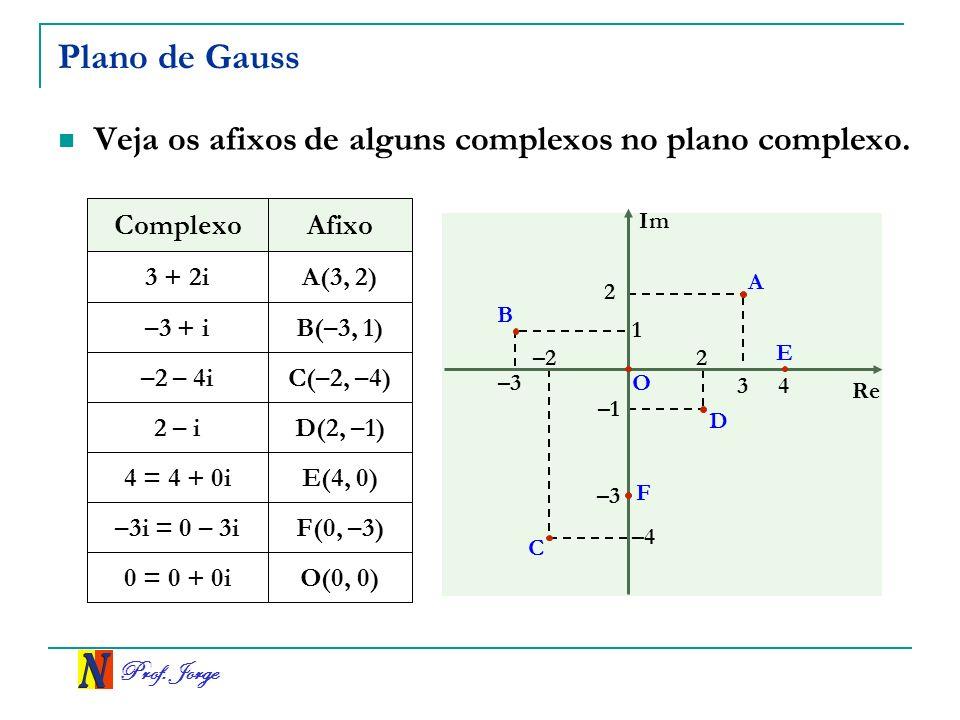 Plano de Gauss Veja os afixos de alguns complexos no plano complexo.