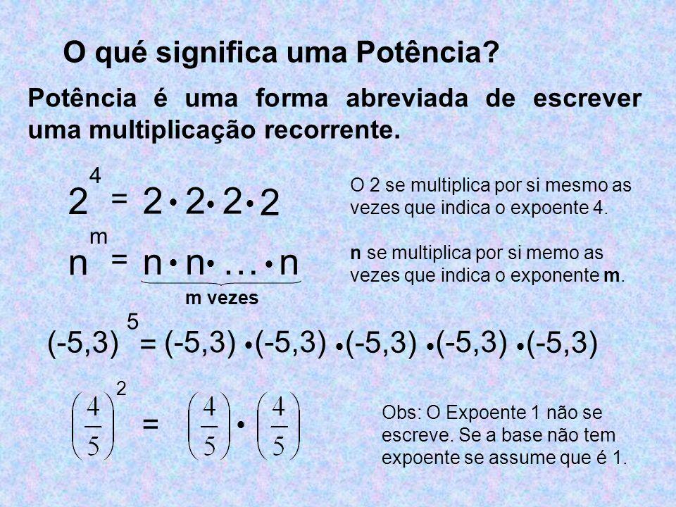 2 2 2 2 2 n n n … n O qué significa uma Potência = = (-5,3) = (-5,3)