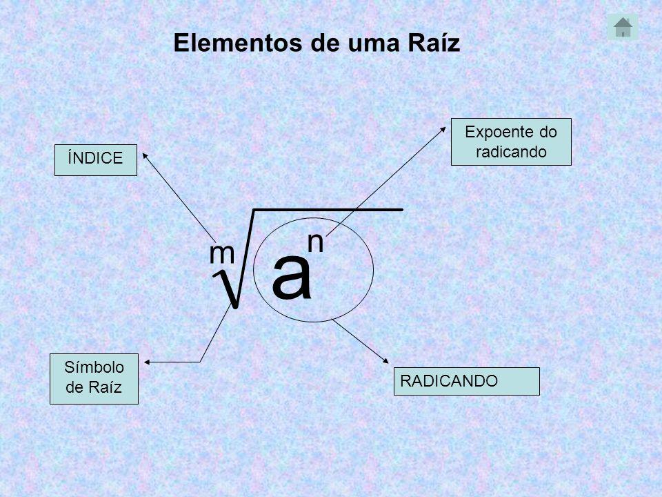a n m Elementos de uma Raíz Expoente do radicando ÍNDICE