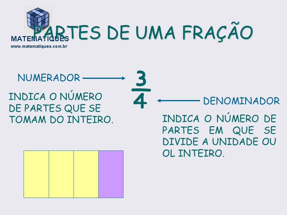 ¾ PARTES DE UMA FRAÇÃO NUMERADOR