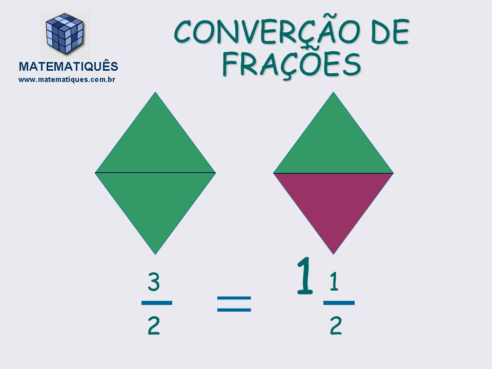 CONVERÇÃO DE FRAÇÕES 1  3 2 2 1 2