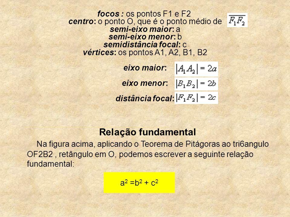 focos : os pontos F1 e F2 centro: o ponto O, que é o ponto médio de semi-eixo maior: a semi-eixo menor: b semidistância focal: c vértices: os pontos A1, A2, B1, B2 eixo maior: eixo menor: distância focal: